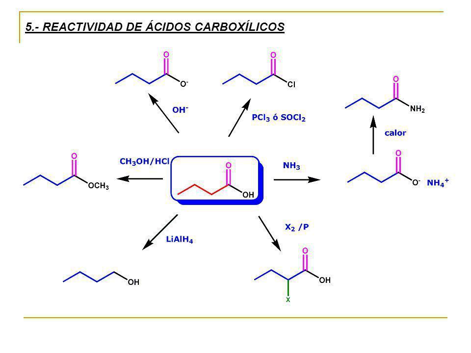 5.- REACTIVIDAD DE ÁCIDOS CARBOXÍLICOS