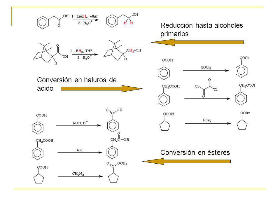 Reducción hasta alcoholes primarios Conversión en haluros de ácido Conversión en ésteres