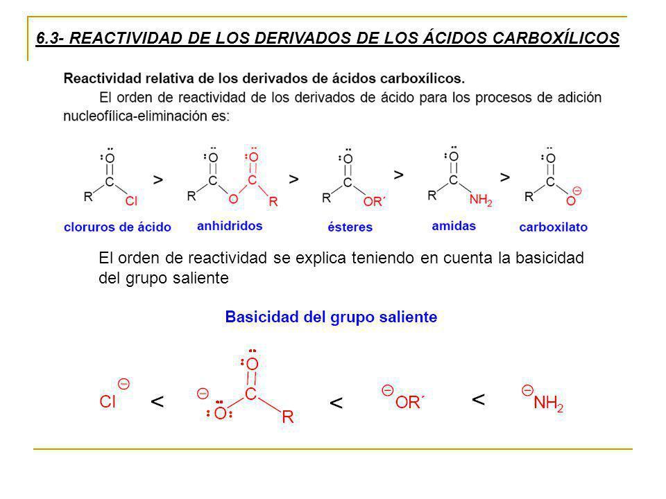 El orden de reactividad se explica teniendo en cuenta la basicidad del grupo saliente 6.3- REACTIVIDAD DE LOS DERIVADOS DE LOS ÁCIDOS CARBOXÍLICOS