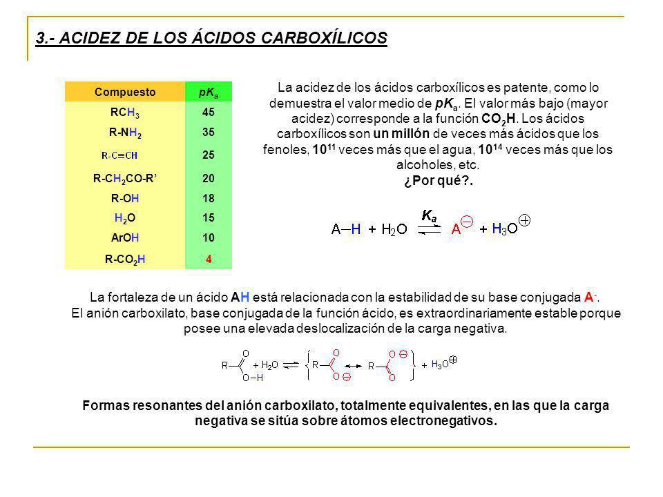 3.- ACIDEZ DE LOS ÁCIDOS CARBOXÍLICOS CompuestopK a RCH 3 45 R-NH 2 35 25 R-CH 2 CO-R20 R-OH18 H2OH2O15 ArOH10 R-CO 2 H4 La fortaleza de un ácido AH e