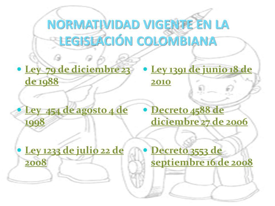 NORMATIVIDAD VIGENTE EN LA LEGISLACIÓN COLOMBIANA Ley 79 de diciembre 23 de 1988 Ley 454 de agosto 4 de 1998 Ley 1233 de julio 22 de 2008 Ley 1391 de