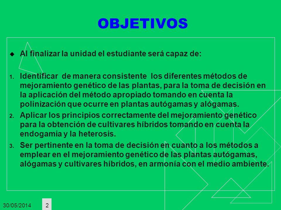 30/05/2014 2 OBJETIVOS Al finalizar la unidad el estudiante será capaz de: 1. Identificar de manera consistente los diferentes métodos de mejoramiento