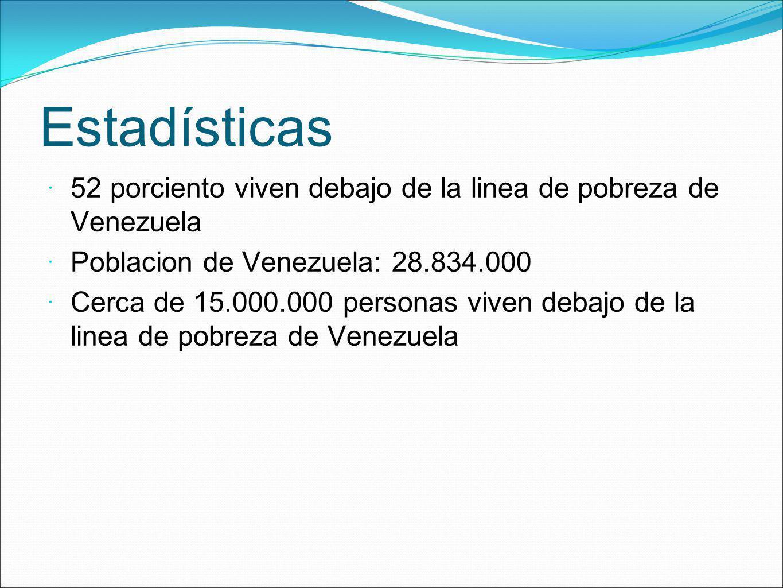 Estadísticas 52 porciento viven debajo de la linea de pobreza de Venezuela Poblacion de Venezuela: 28.834.000 Cerca de 15.000.000 personas viven debaj