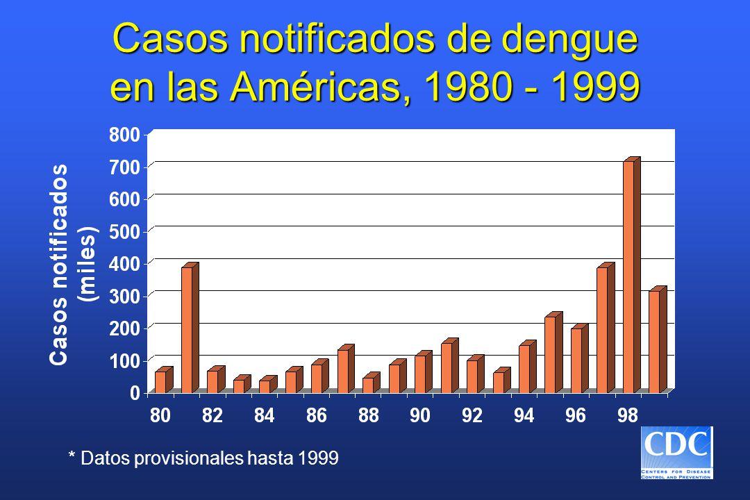 Casos notificados de dengue en las Américas, 1980 - 1999 * Datos provisionales hasta 1999