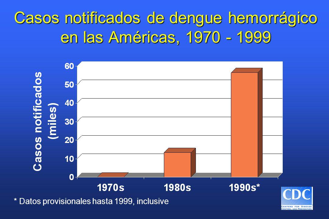 Casos notificados de dengue hemorrágico en las Américas, 1970 - 1999 * Datos provisionales hasta 1999, inclusive