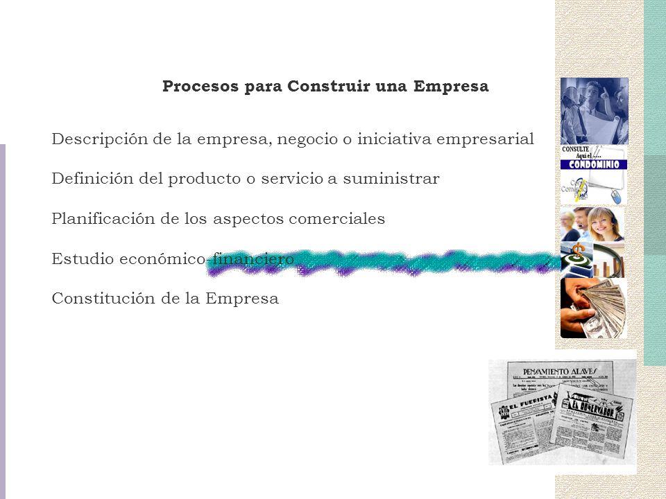 Procesos para Construir una Empresa Descripción de la empresa, negocio o iniciativa empresarial Definición del producto o servicio a suministrar Plani