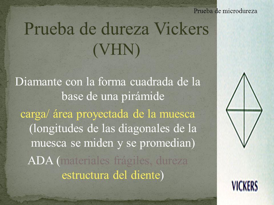 Prueba de dureza Vickers (VHN) Diamante con la forma cuadrada de la base de una pirámide carga/ área proyectada de la muesca (longitudes de las diagon