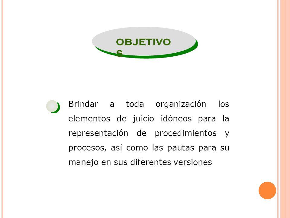 OBJETIVO S Brindar a toda organización los elementos de juicio idóneos para la representación de procedimientos y procesos, así como las pautas para s