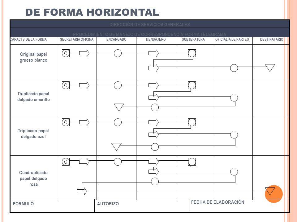 DE FORMA HORIZONTAL