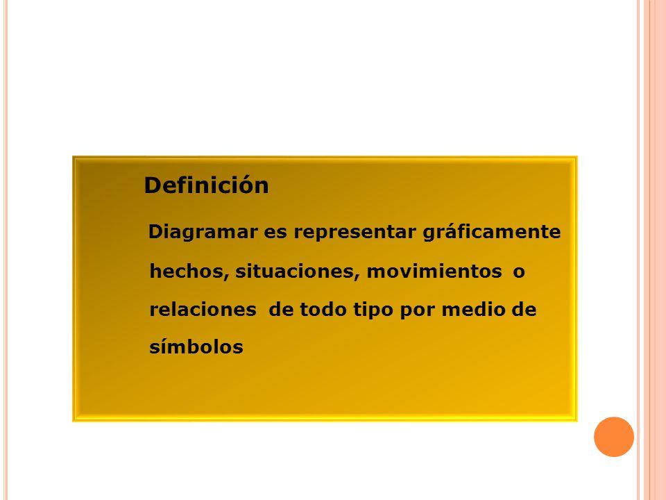 Definición Diagramar es representar gráficamente hechos, situaciones, movimientos o relaciones de todo tipo por medio de símbolos
