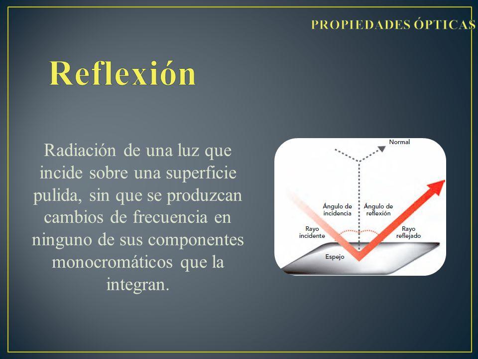 Radiación de una luz que incide sobre una superficie pulida, sin que se produzcan cambios de frecuencia en ninguno de sus componentes monocromáticos q
