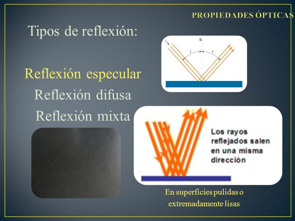 Tipos de reflexión: Reflexión especular Reflexión difusa Reflexión mixta En superficies pulidas o extremadamente lisas