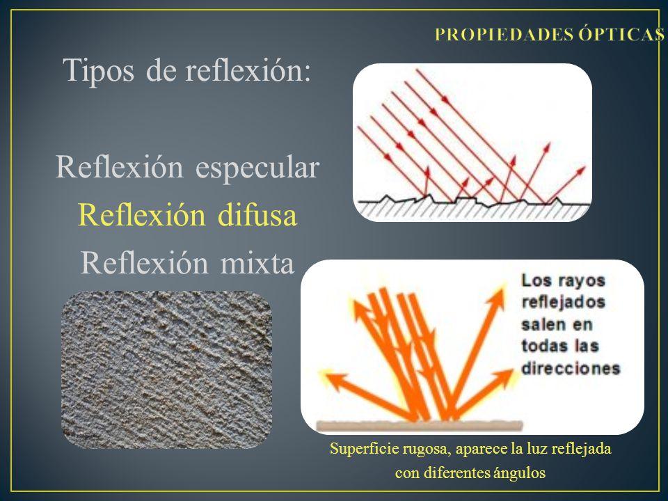 Tipos de reflexión: Reflexión especular Reflexión difusa Reflexión mixta Superficie rugosa, aparece la luz reflejada con diferentes ángulos