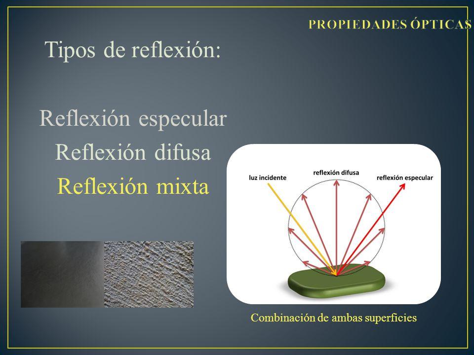 Tipos de reflexión: Reflexión especular Reflexión difusa Reflexión mixta Combinación de ambas superficies