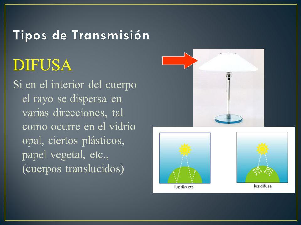 DIFUSA Si en el interior del cuerpo el rayo se dispersa en varias direcciones, tal como ocurre en el vidrio opal, ciertos plásticos, papel vegetal, et
