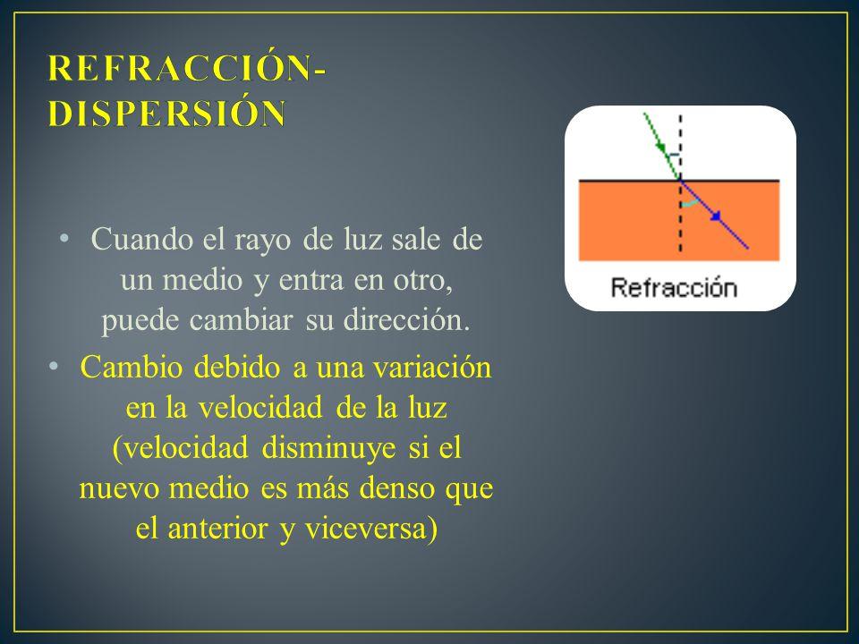 Cuando el rayo de luz sale de un medio y entra en otro, puede cambiar su dirección. Cambio debido a una variación en la velocidad de la luz (velocidad