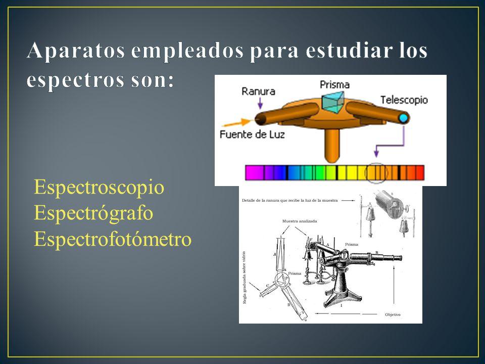 Espectroscopio Espectrógrafo Espectrofotómetro