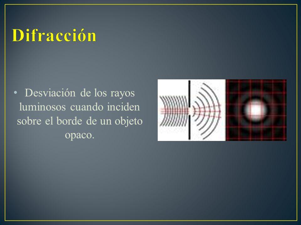 Desviación de los rayos luminosos cuando inciden sobre el borde de un objeto opaco.