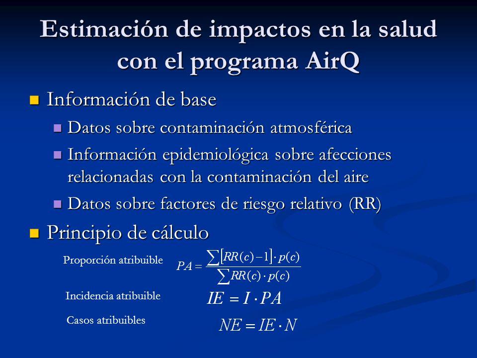 Estimación de impactos en la salud con el programa AirQ Información de base Información de base Datos sobre contaminación atmosférica Datos sobre cont