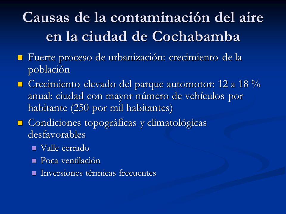 Causas de la contaminación del aire en la ciudad de Cochabamba Fuerte proceso de urbanización: crecimiento de la población Fuerte proceso de urbanizac