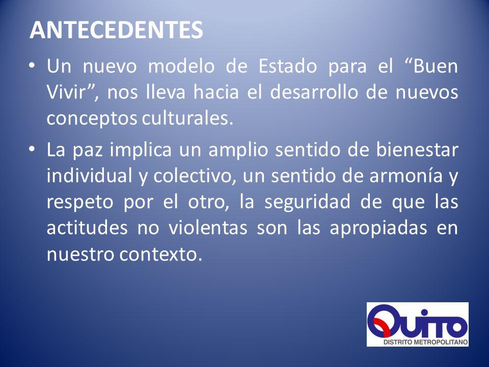 ANTECEDENTES Un nuevo modelo de Estado para el Buen Vivir, nos lleva hacia el desarrollo de nuevos conceptos culturales.