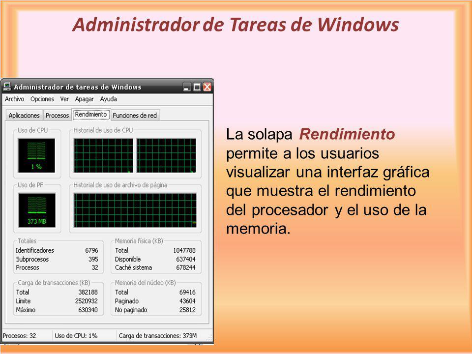 Administrador de Tareas de Windows La solapa Rendimiento permite a los usuarios visualizar una interfaz gráfica que muestra el rendimiento del procesa
