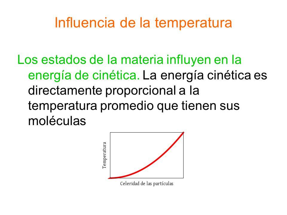 Influencia de la temperatura Los estados de la materia influyen en la energía de cinética. La energía cinética es directamente proporcional a la tempe