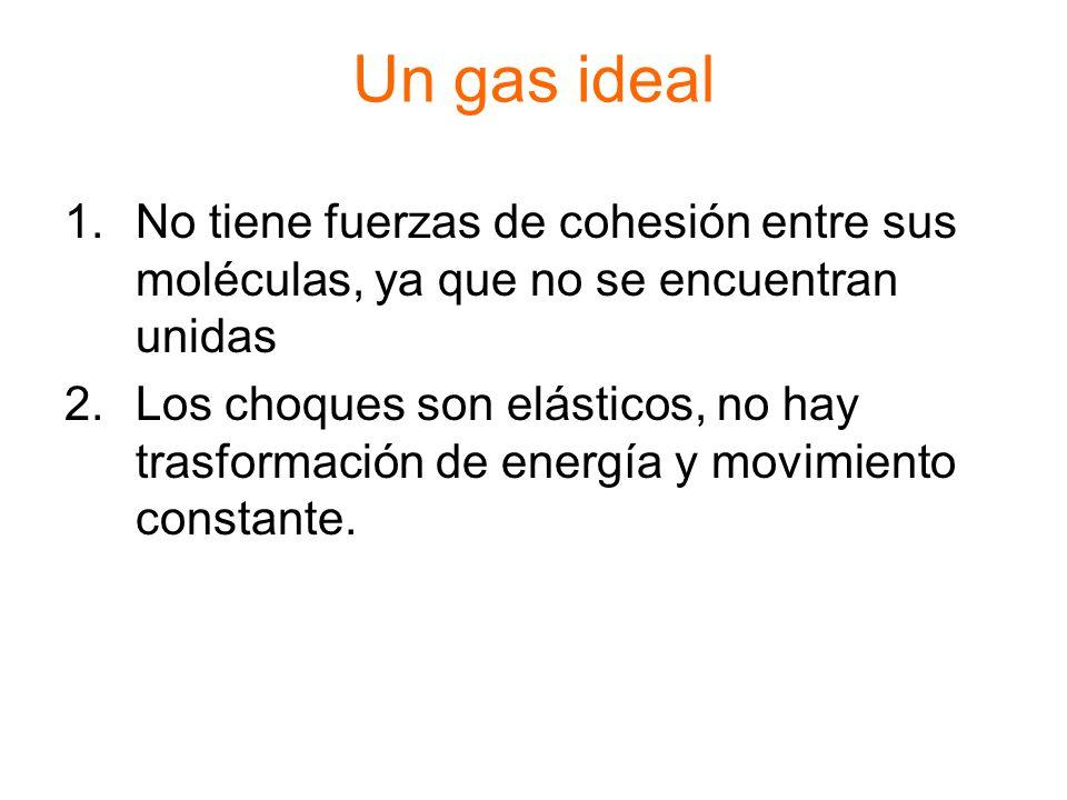 Un gas ideal 1.No tiene fuerzas de cohesión entre sus moléculas, ya que no se encuentran unidas 2.Los choques son elásticos, no hay trasformación de e
