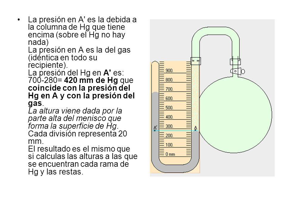 La presión en A' es la debida a la columna de Hg que tiene encima (sobre el Hg no hay nada) La presión en A es la del gas (idéntica en todo su recipie