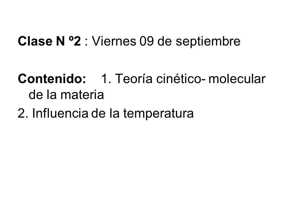 Clase N º2 : Viernes 09 de septiembre Contenido: 1. Teoría cinético- molecular de la materia 2. Influencia de la temperatura