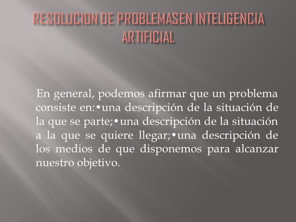 En general, podemos afirmar que un problema consiste en:una descripción de la situación de la que se parte;una descripción de la situación a la que se