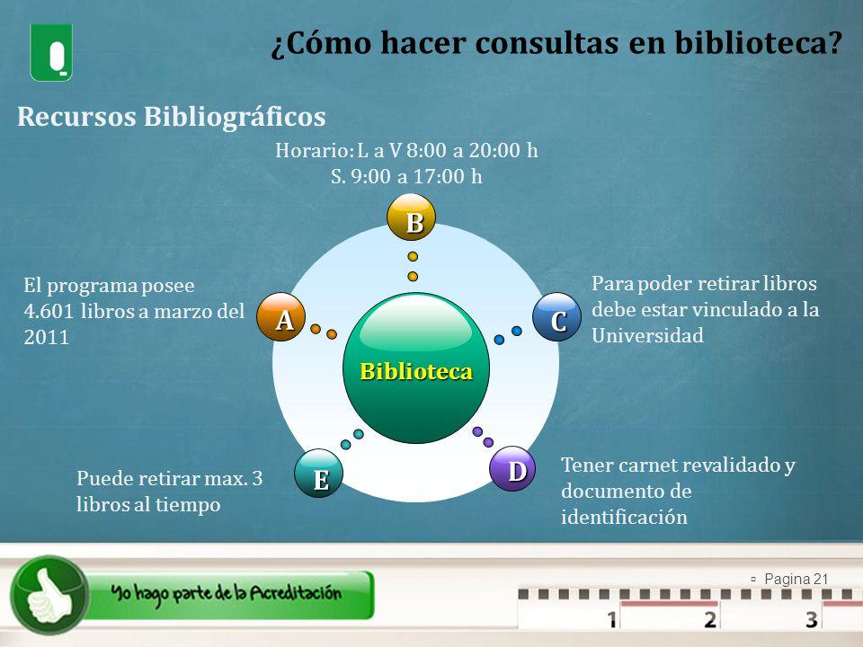 Pagina 21 ¿Cómo hacer consultas en biblioteca? Recursos Bibliográficos Biblioteca B E C D A El programa posee 4.601 libros a marzo del 2011 Para poder
