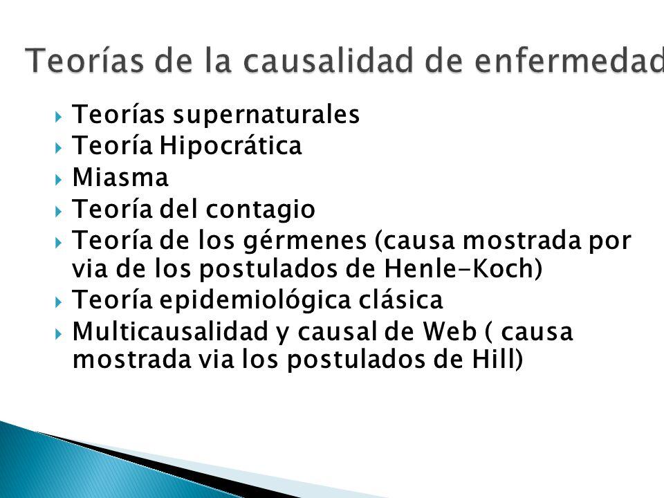 Teorías supernaturales Teoría Hipocrática Miasma Teoría del contagio Teoría de los gérmenes (causa mostrada por via de los postulados de Henle-Koch) T