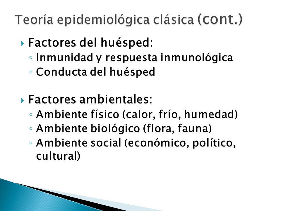 Factores del huésped: Inmunidad y respuesta inmunológica Conducta del huésped Factores ambientales: Ambiente físico (calor, frío, humedad) Ambiente bi