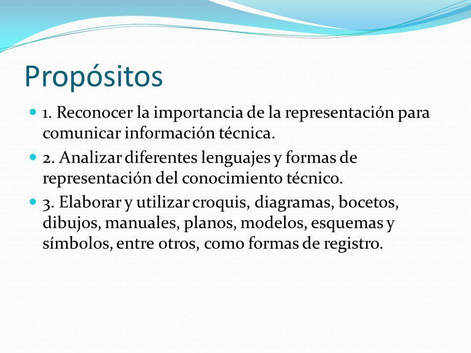 Propósitos 1. Reconocer la importancia de la representación para comunicar información técnica. 2. Analizar diferentes lenguajes y formas de represent