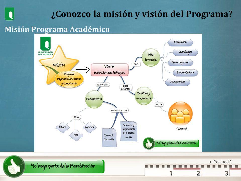 Pagina 10 ¿Conozco la misión y visión del Programa? Misión Programa Académico