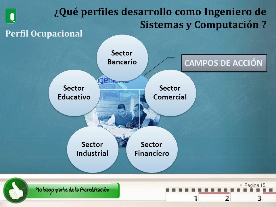 Pagina 15 ¿Qué perfiles desarrollo como Ingeniero de Sistemas y Computación ? Perfil Ocupacional Sector Bancario Sector Comercial Sector Financiero Se