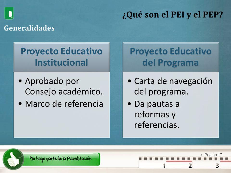 Pagina 17 ¿Qué son el PEI y el PEP? Generalidades Proyecto Educativo Institucional Aprobado por Consejo académico. Marco de referencia Proyecto Educat