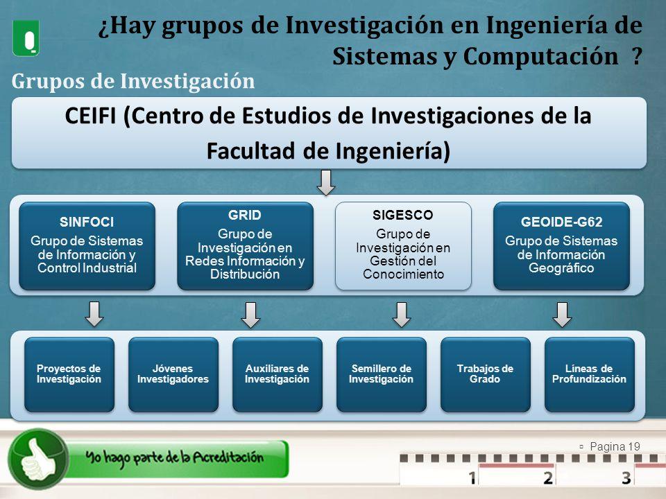 Pagina 19 ¿Hay grupos de Investigación en Ingeniería de Sistemas y Computación ? Grupos de Investigación CEIFI (Centro de Estudios de Investigaciones