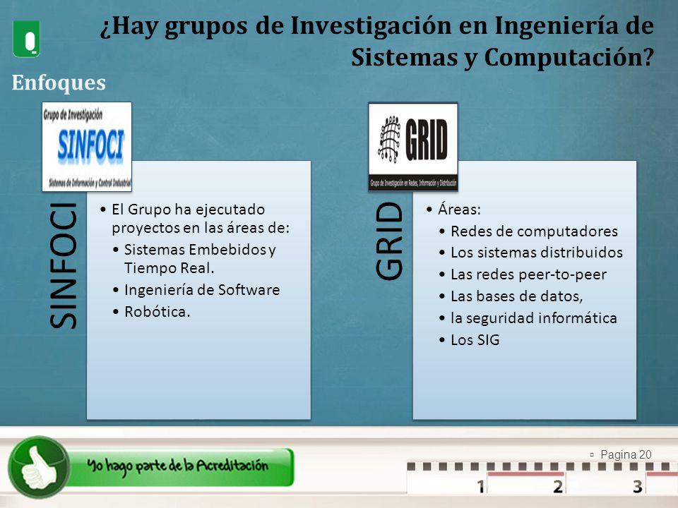 Pagina 20 ¿Hay grupos de Investigación en Ingeniería de Sistemas y Computación? Enfoques SINFOCI El Grupo ha ejecutado proyectos en las áreas de: Sist