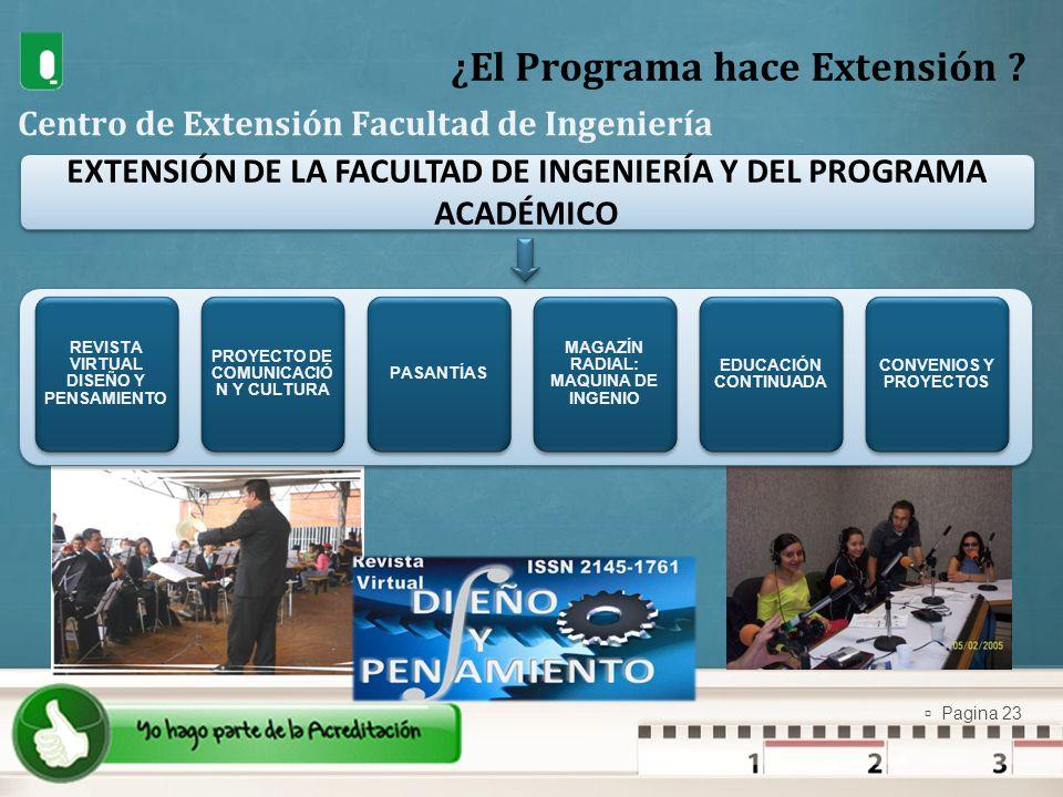 Pagina 23 ¿El Programa hace Extensión ? Centro de Extensión Facultad de Ingeniería REVISTA VIRTUAL DISEÑO Y PENSAMIENTO PROYECTO DE COMUNICACIÓ N Y CU
