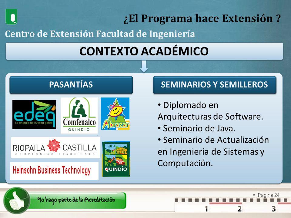 Pagina 24 ¿El Programa hace Extensión ? Centro de Extensión Facultad de Ingeniería CONTEXTO ACADÉMICO PASANTÍASSEMINARIOS Y SEMILLEROS Diplomado en Ar