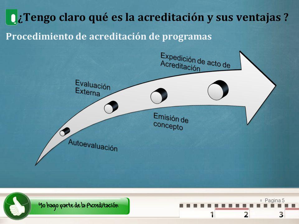 Pagina 5 ¿Tengo claro qué es la acreditación y sus ventajas ? Procedimiento de acreditación de programas