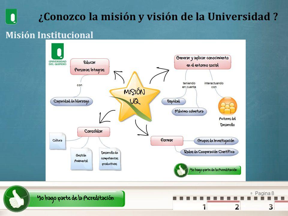 Pagina 8 ¿Conozco la misión y visión de la Universidad ? Misión Institucional