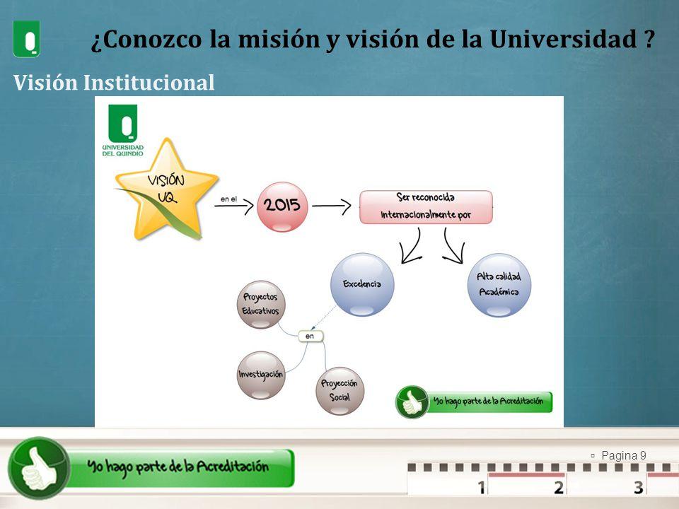 Pagina 9 ¿Conozco la misión y visión de la Universidad ? Visión Institucional