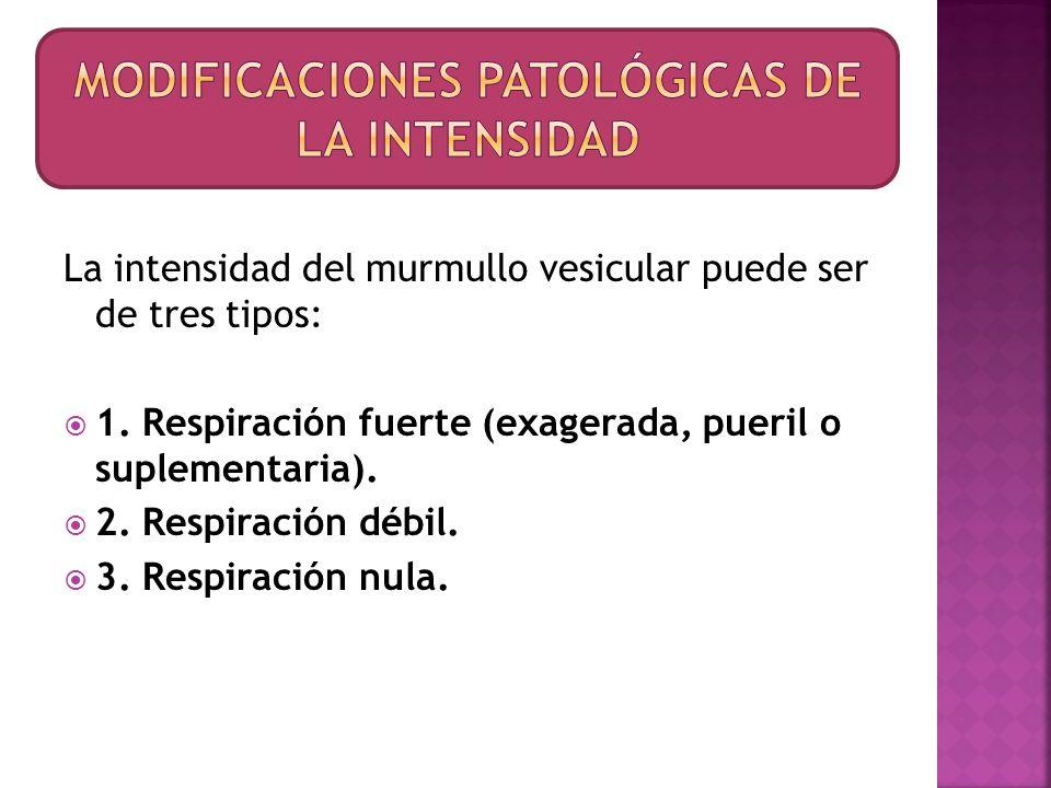 La intensidad del murmullo vesicular puede ser de tres tipos: 1. Respiración fuerte (exagerada, pueril o suplementaria). 2. Respiración débil. 3. Resp