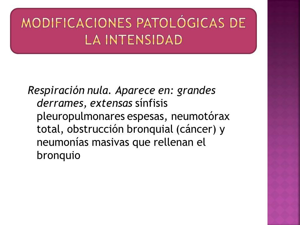 Semiodiagnóstico.Aparece en: 1. Cavernas tuberculosas.