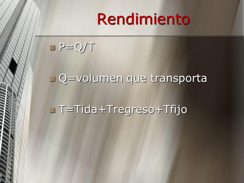 Rendimiento P=Q/T P=Q/T Q=volumen que transporta Q=volumen que transporta T=Tida+Tregreso+Tfijo T=Tida+Tregreso+Tfijo
