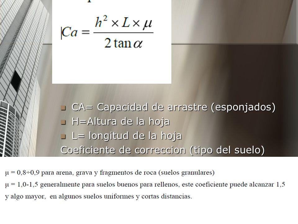 CA= Capacidad de arrastre (esponjados) CA= Capacidad de arrastre (esponjados) H=Altura de la hoja H=Altura de la hoja L= longitud de la hoja L= longit