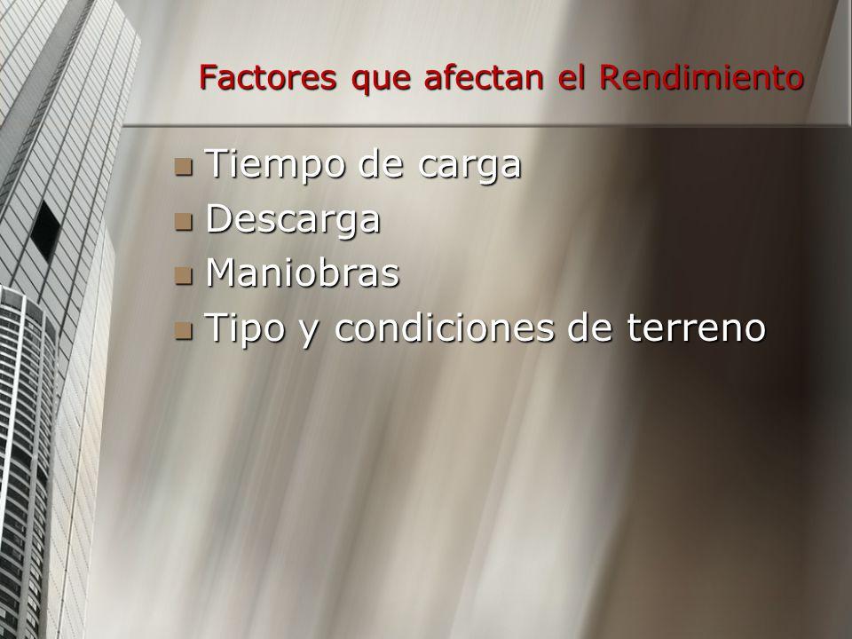 Factores que afectan el Rendimiento Tiempo de carga Tiempo de carga Descarga Descarga Maniobras Maniobras Tipo y condiciones de terreno Tipo y condici